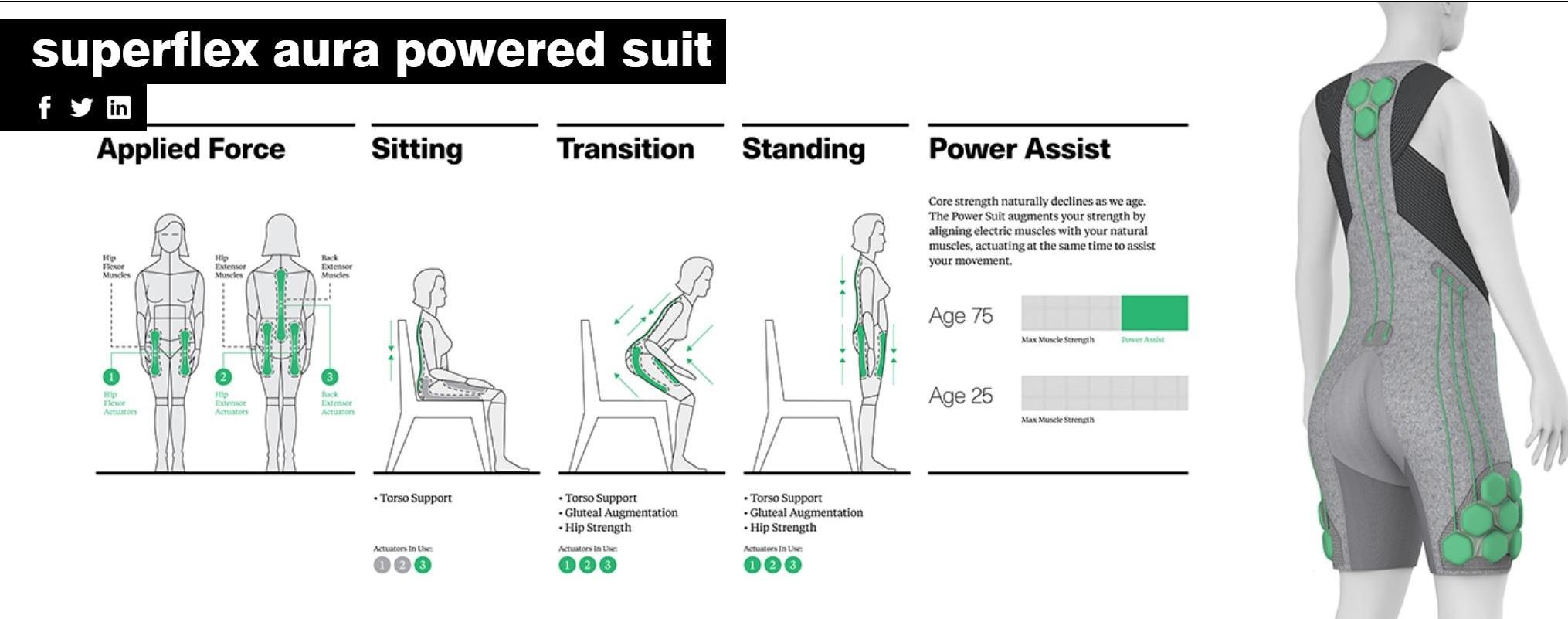 اندام های حسی حرکتی و سنسورهای محیطی
