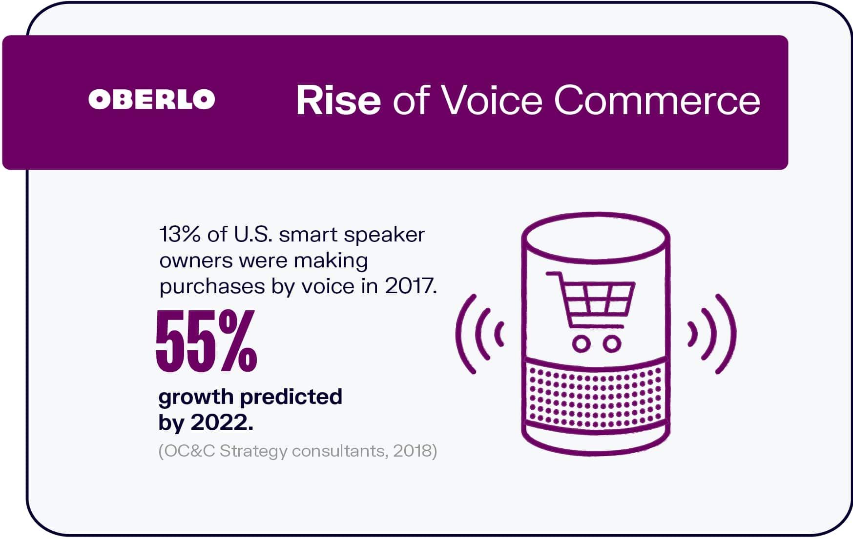 NOBKA 10 ECOMMERCE TRENDS THAT YOU NEED TO KNOW IN 2020 51 بررسی ده روند جذاب تجارت الکترونیک در سال 2020 – بخش اول